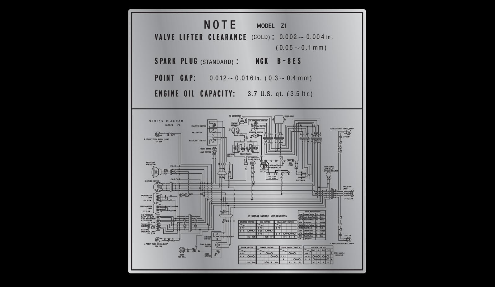 1973 Z1 900 Wiring Diagram Schematics Diagrams 1975 Kawasaki Diablo Cycle U2022 Decals Kz Gpz Zx Models Rh Diablocycle Com
