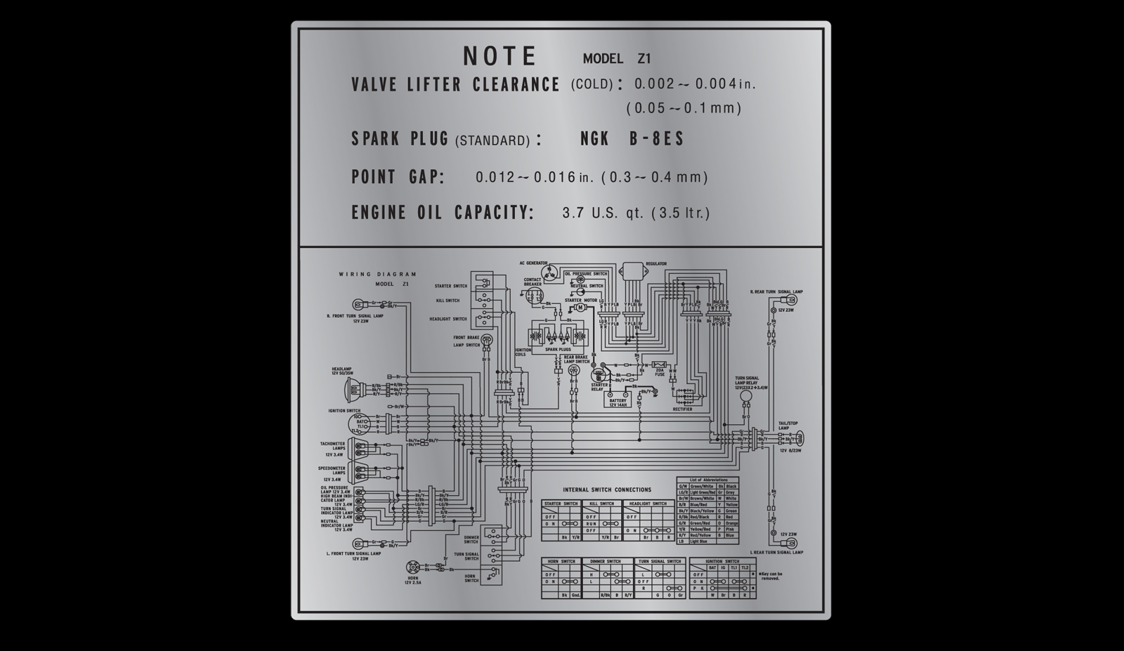 1973 Z1 Wiring Diagram Decal